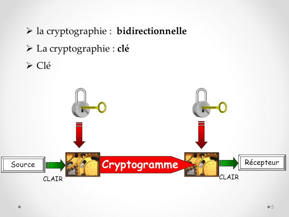 Source Récepteur CLAIR Cryptogramme CLAIR la cryptographie : bidirectionnelle La cryptographie : clé Clé 5