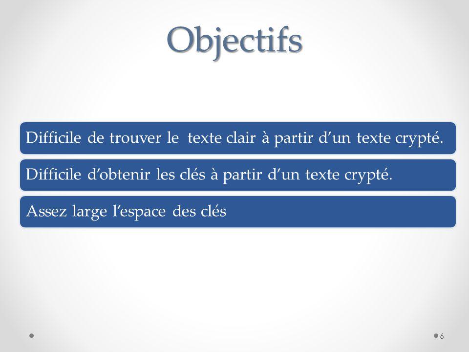 Objectifs Difficile de trouver le texte clair à partir dun texte crypté.Difficile dobtenir les clés à partir dun texte crypté.Assez large lespace des