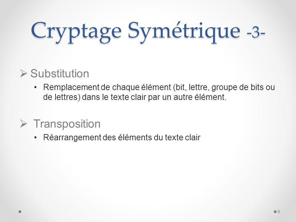 Cryptage Symétrique -3- Substitution Remplacement de chaque élément (bit, lettre, groupe de bits ou de lettres) dans le texte clair par un autre éléme