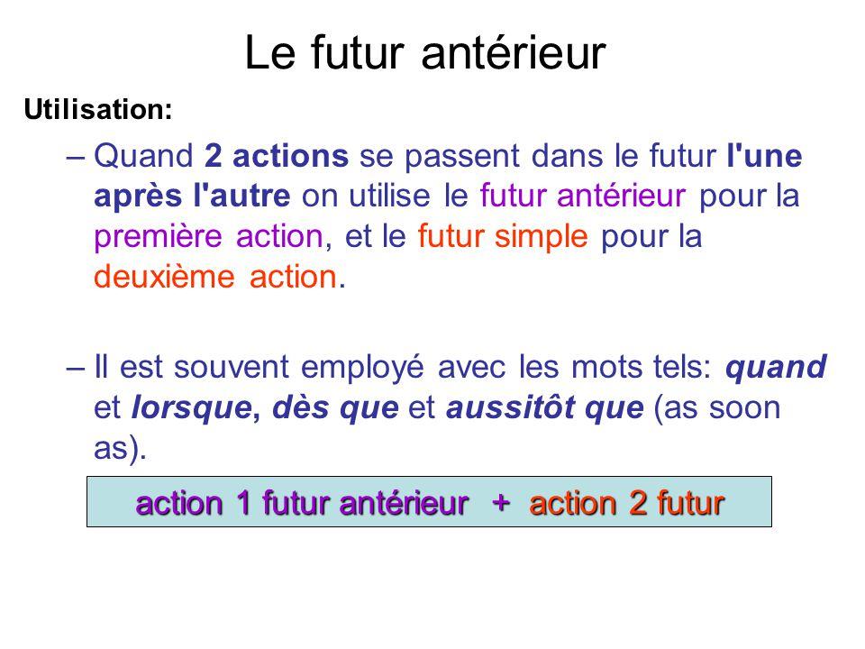 Le futur antérieur Utilisation: –Quand 2 actions se passent dans le futur l une après l autre on utilise le futur antérieur pour la première action, et le futur simple pour la deuxième action.