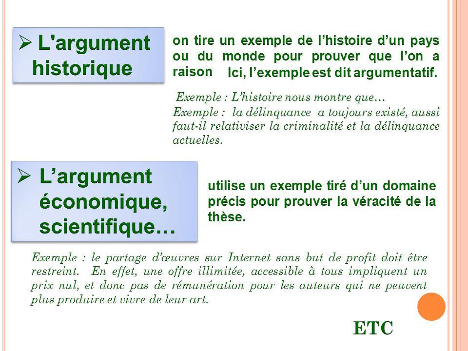 4. Les exemples