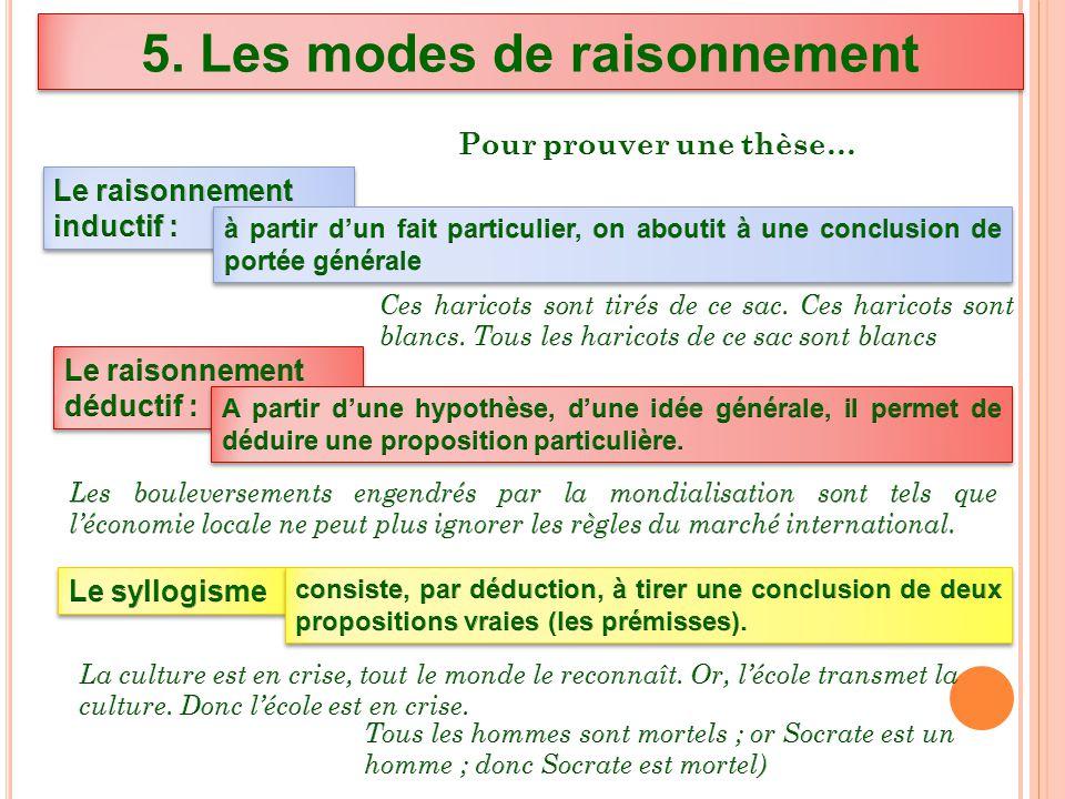 5. Les modes de raisonnement