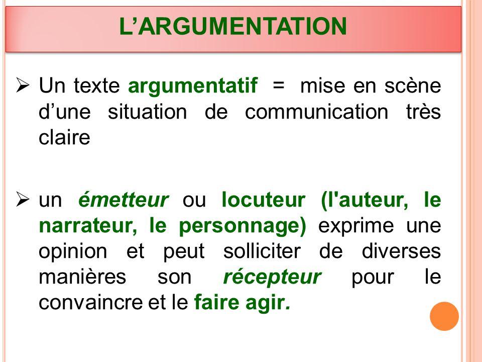 Elle se construit autour de quatre pivots : - le thème - la thèse - les arguments - les exemples LARGUMENTATION
