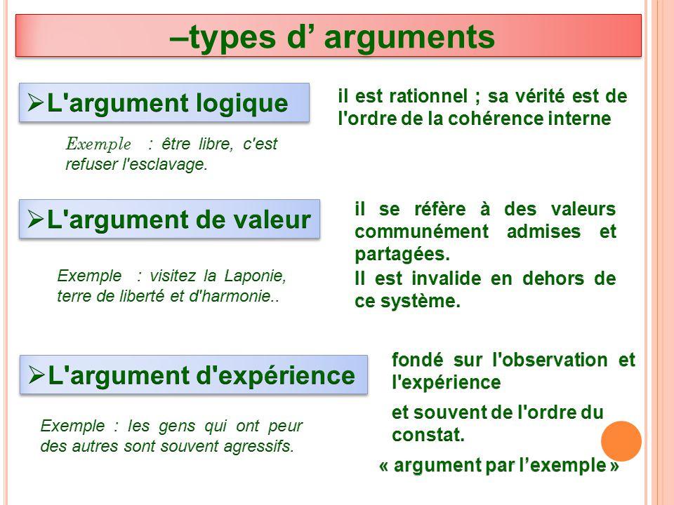 –types d arguments