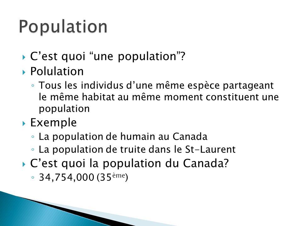 Population Cest quoi une population? Polulation Tous les individus dune même espèce partageant le même habitat au même moment constituent une populati