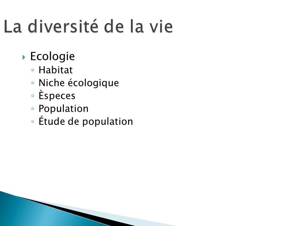La diversité de la vie Ecologie Habitat Niche écologique Èspeces Population Étude de population