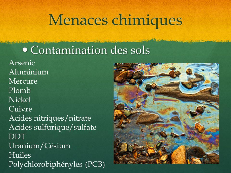 Menaces chimiques Contamination des sols Contamination des sols Arsenic Aluminium Mercure Plomb Nickel Cuivre Acides nitriques/nitrate Acides sulfuriq