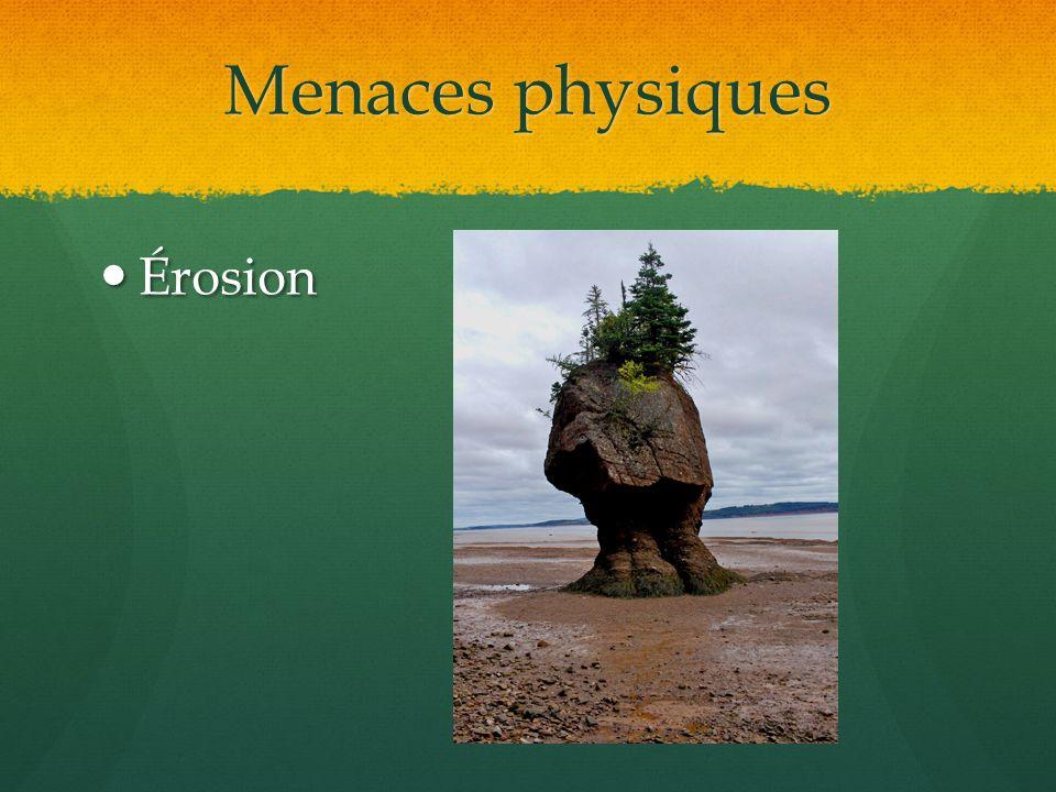 Menaces physiques Érosion Érosion