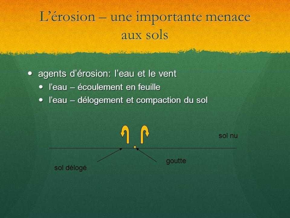 Lérosion – une importante menace aux sols agents dérosion: leau et le vent agents dérosion: leau et le vent leau – écoulement en feuille leau – écoule