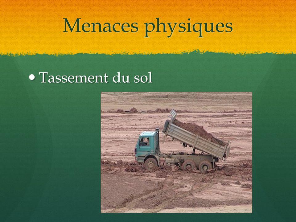 Menaces physiques Tassement du sol Tassement du sol