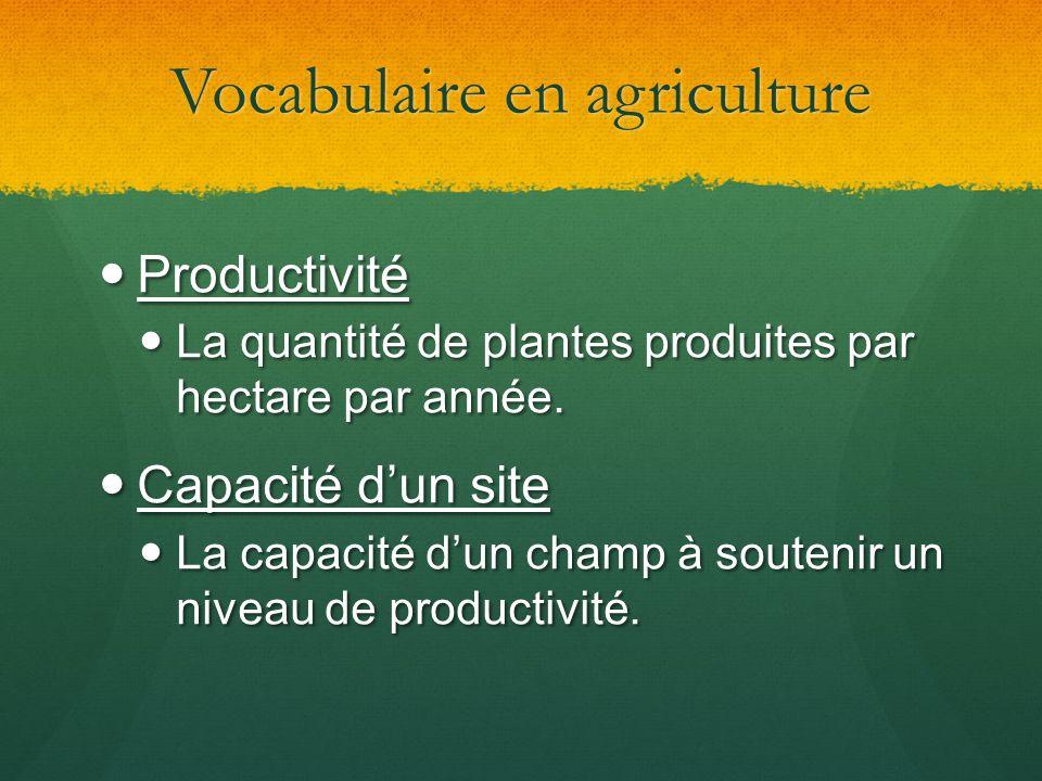 Vocabulaire en agriculture Productivité Productivité La quantité de plantes produites par hectare par année. La quantité de plantes produites par hect
