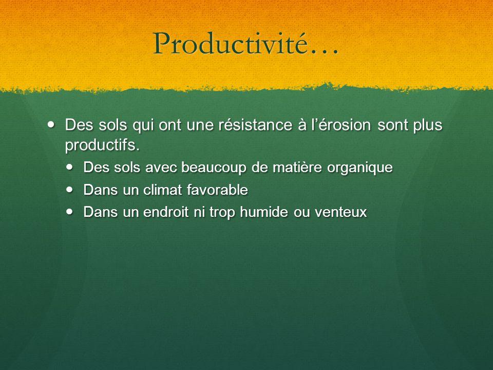 Productivité… Des sols qui ont une résistance à lérosion sont plus productifs. Des sols qui ont une résistance à lérosion sont plus productifs. Des so