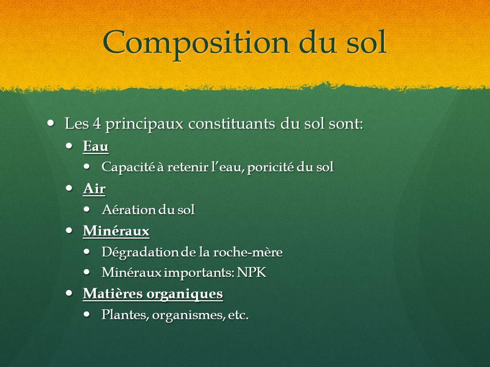 Composition du sol Les 4 principaux constituants du sol sont: Les 4 principaux constituants du sol sont: Eau Eau Capacité à retenir leau, poricité du