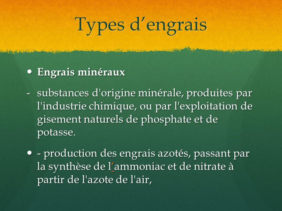 Types dengrais Engrais minéraux Engrais minéraux -substances d'origine minérale, produites par l'industrie chimique, ou par l'exploitation de gisement
