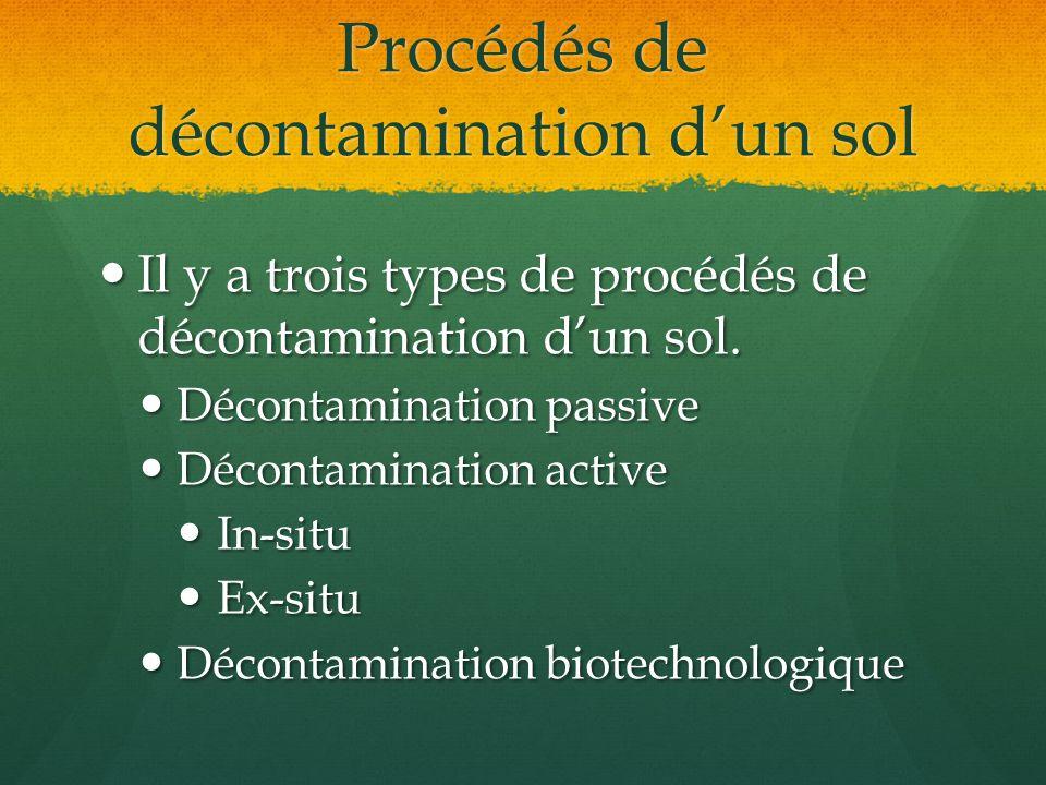 Procédés de décontamination dun sol Il y a trois types de procédés de décontamination dun sol. Il y a trois types de procédés de décontamination dun s