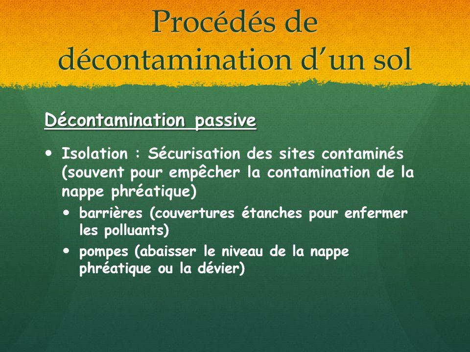 Procédés de décontamination dun sol Décontamination passive Isolation : Sécurisation des sites contaminés (souvent pour empêcher la contamination de l