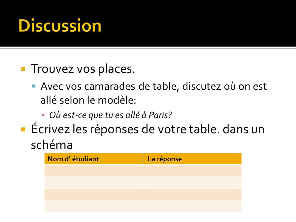 Trouvez vos places. Avec vos camarades de table, discutez où on est allé selon le modèle: Où est-ce que tu es allé à Paris? Écrivez les réponses de vo