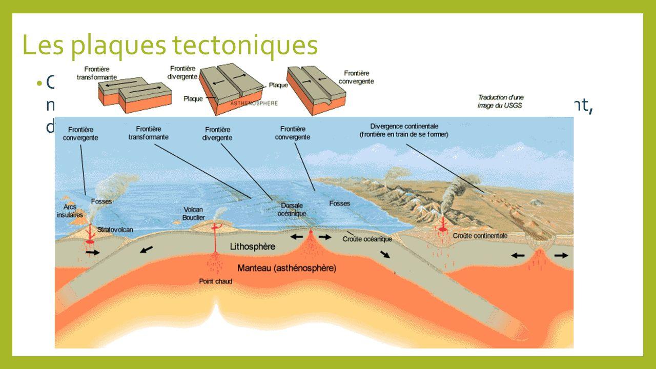 Les plaques tectoniques Quand la pression sur la croûte terrestre devient trop forte, des montagnes se forment, des tremblements de terre se produisent, des volcans entrent en éruption.