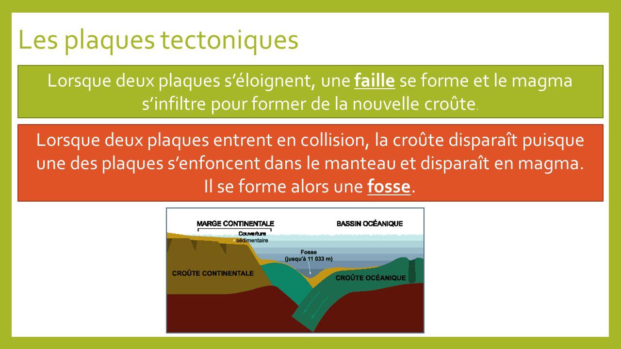 Les plaques tectoniques Lorsque deux plaques séloignent, une faille se forme et le magma sinfiltre pour former de la nouvelle croûte. Lorsque deux pla