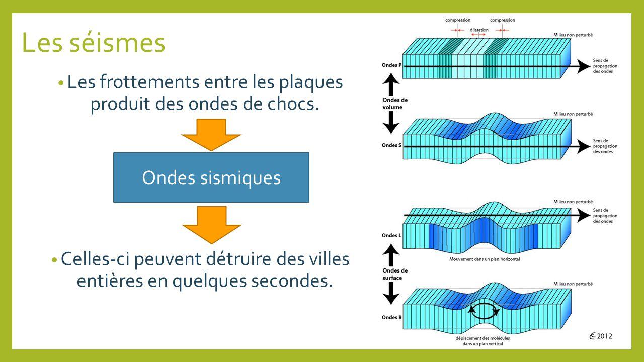 Les séismes Les frottements entre les plaques produit des ondes de chocs. Celles-ci peuvent détruire des villes entières en quelques secondes. Ondes s