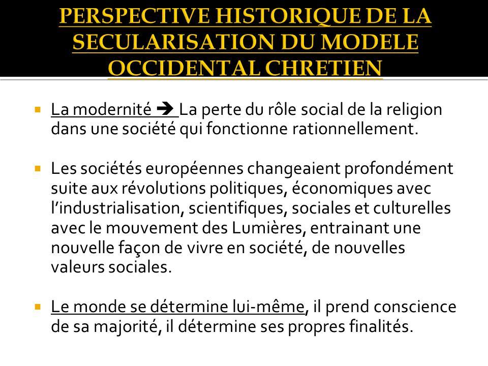 La modernité La perte du rôle social de la religion dans une société qui fonctionne rationnellement.