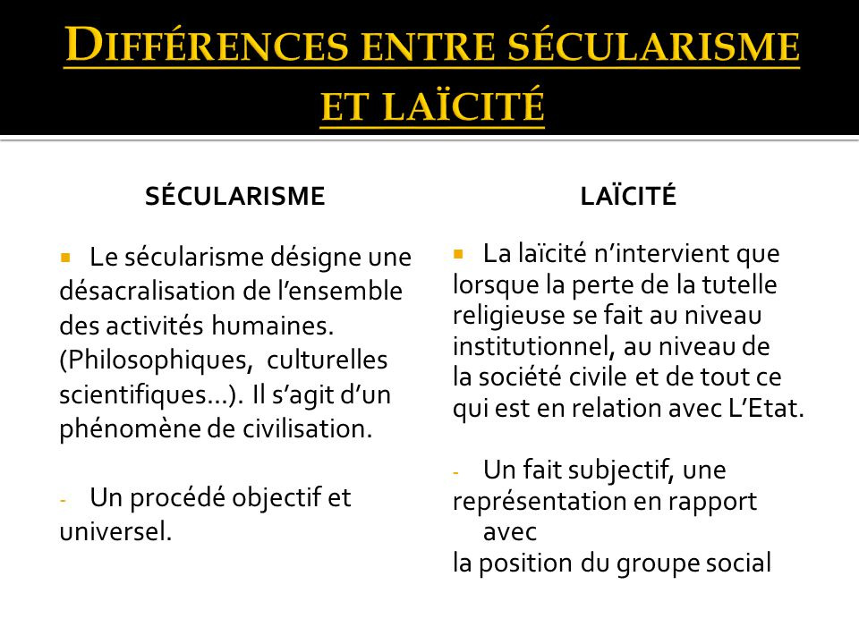 SÉCULARISME Le sécularisme désigne une désacralisation de lensemble des activités humaines.