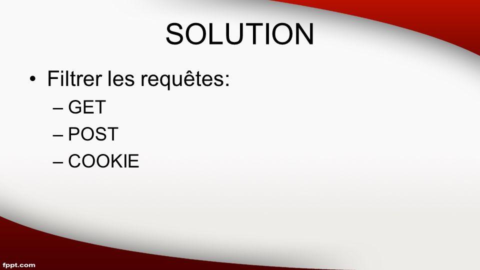 SOLUTION Filtrer les requêtes: –GET –POST –COOKIE