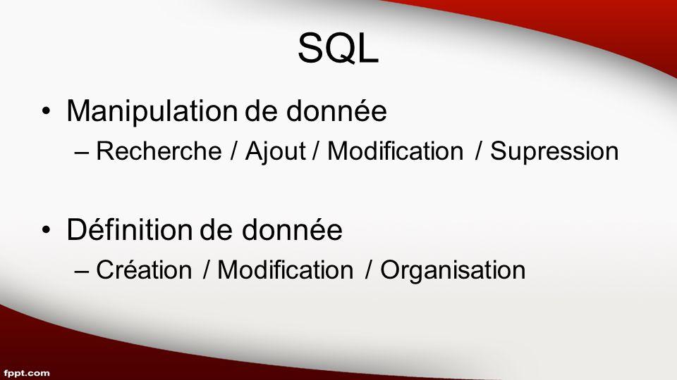 SQL Manipulation de donnée –Recherche / Ajout / Modification / Supression Définition de donnée –Création / Modification / Organisation