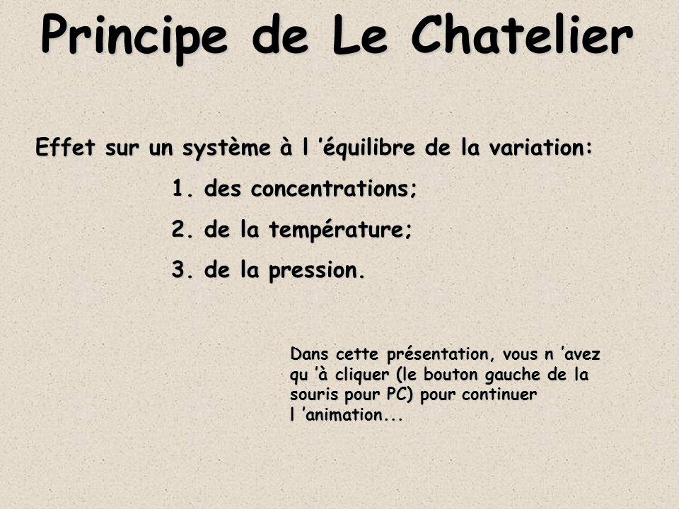 1er cas: la concentration A (aq) + B (s) AB (aq) Je | système | sens | effets Principe de Le Chatelier [A] «Tout ce qui est du côté du gros bout de la flèche augmente et vice- versa!» [AB] n B [A] Soit la réaction suivante: