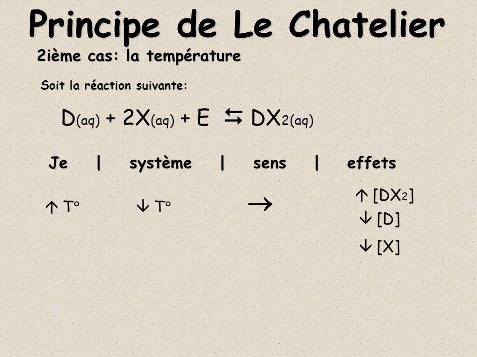 3ième cas: la pression 2A (g) + B (s) + E A 2 B (g) Je | système | sens | effets Principe de Le Chatelier P P [A 2 B] [A] nB Soit la réaction suivante: «Pour diminuer la pression, le système va favoriser le moins de volume gazeux!» 2 volumes gazeux1 volume gazeux