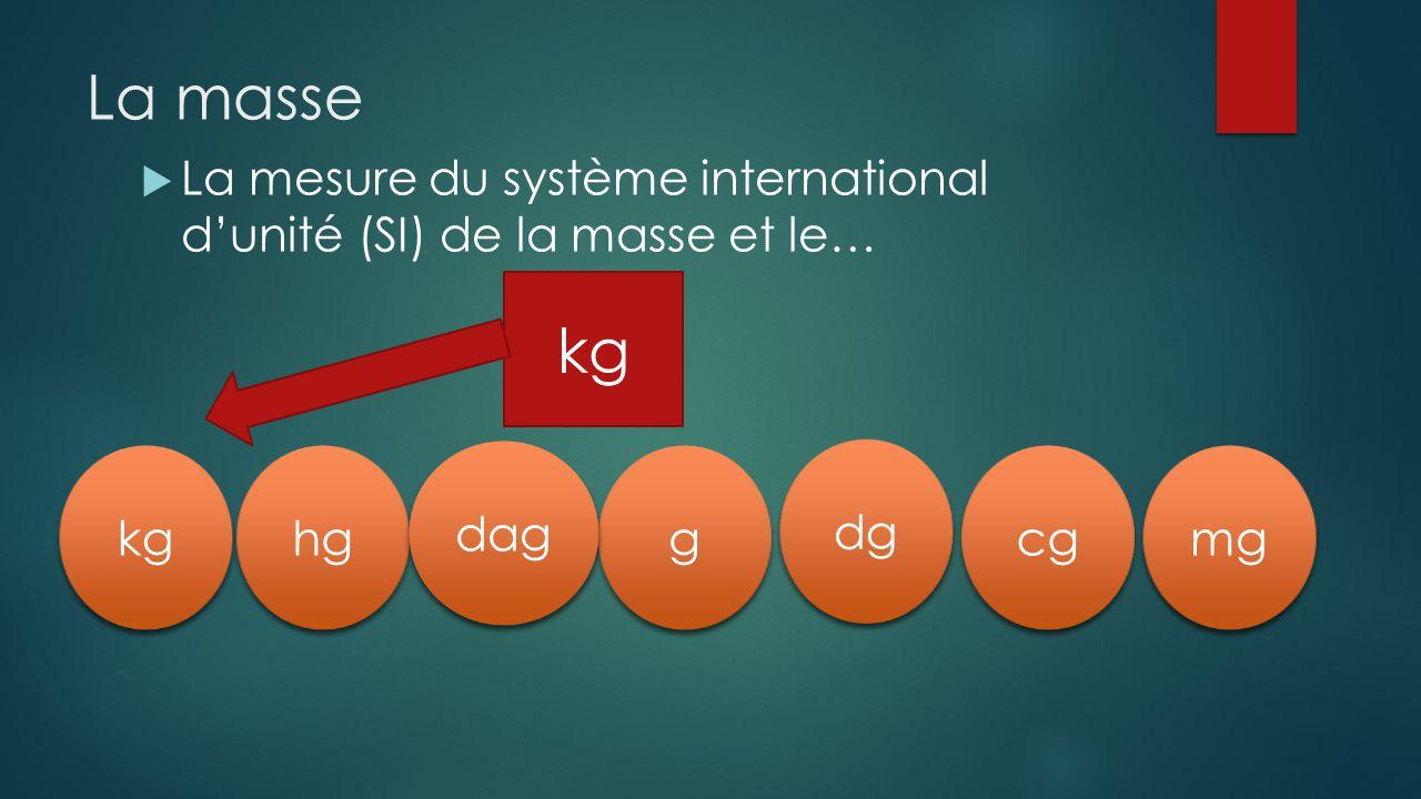 La masse La mesure du système international dunité (SI) de la masse et le… kg g g dg cg mg kg hg dag