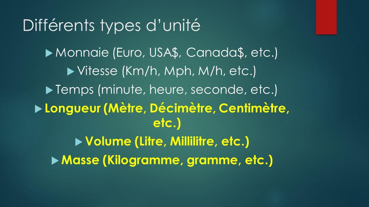 Différents types dunité Monnaie (Euro, USA$, Canada$, etc.) Vitesse (Km/h, Mph, M/h, etc.) Temps (minute, heure, seconde, etc.) Longueur (Mètre, Décimètre, Centimètre, etc.) Volume (Litre, Millilitre, etc.) Masse (Kilogramme, gramme, etc.)