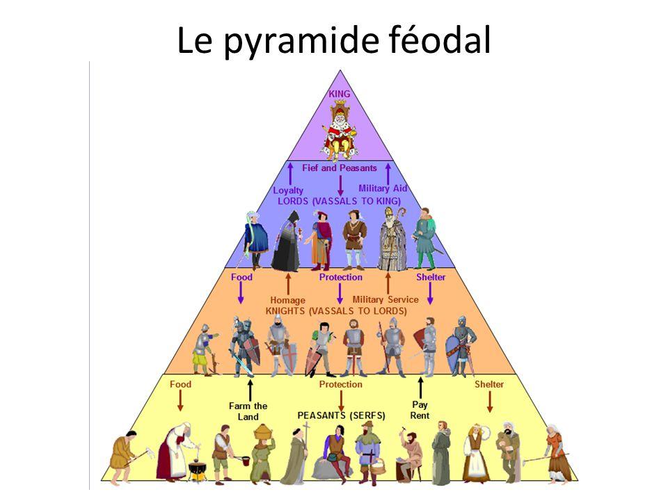 Le pyramide féodal