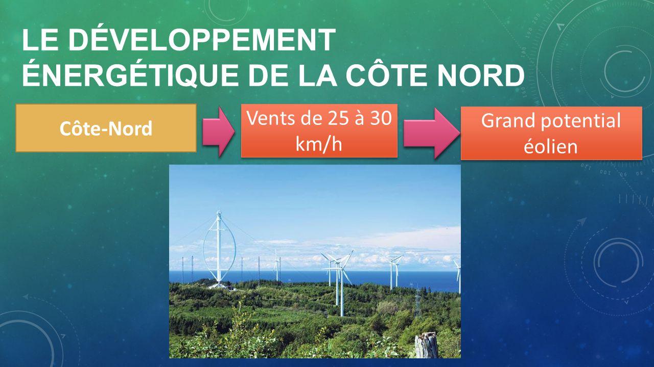 LE DÉVELOPPEMENT ÉNERGÉTIQUE DE LA CÔTE NORD Côte-Nord Vents de 25 à 30 km/h Grand potential éolien