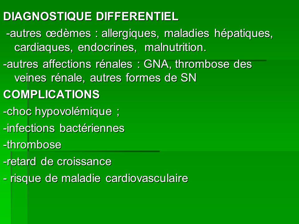 DIAGNOSTIQUE DIFFERENTIEL -autres œdèmes : allergiques, maladies hépatiques, cardiaques, endocrines, malnutrition.