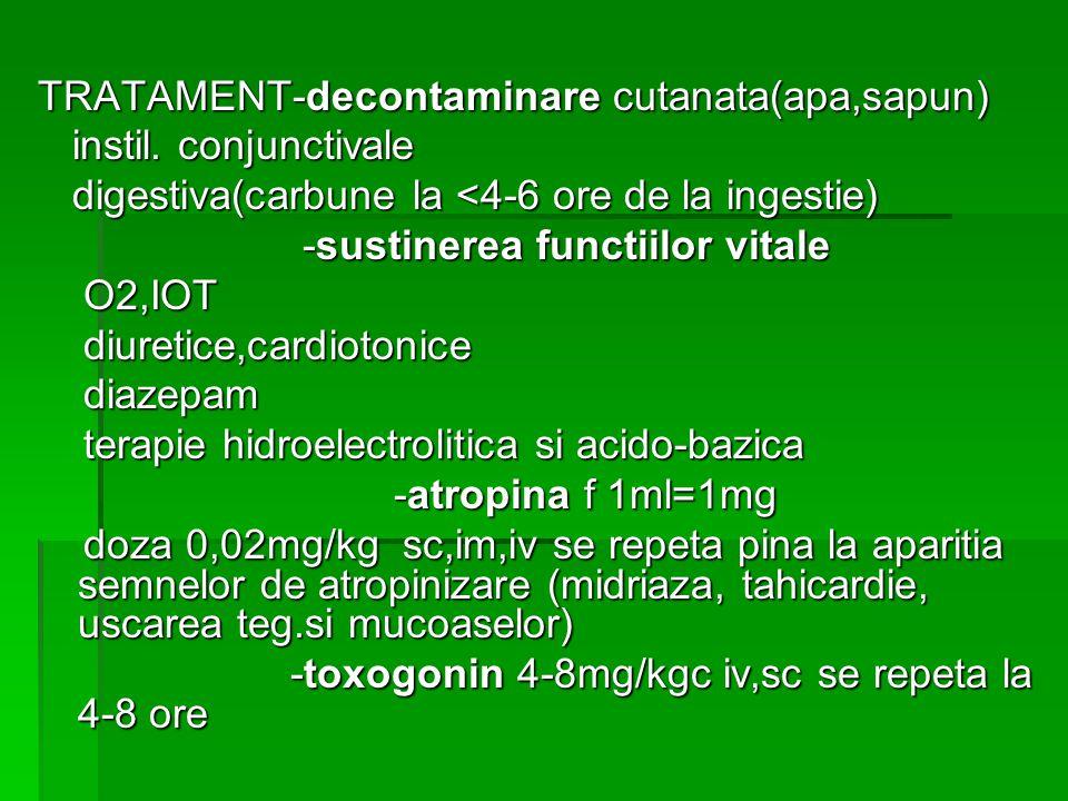 TRATAMENT-decontaminare cutanata(apa,sapun) instil.
