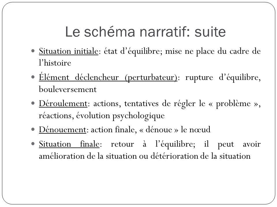 Le schéma narratif: suite Situation initiale: état déquilibre; mise ne place du cadre de lhistoire Élément déclencheur (perturbateur): rupture déquili