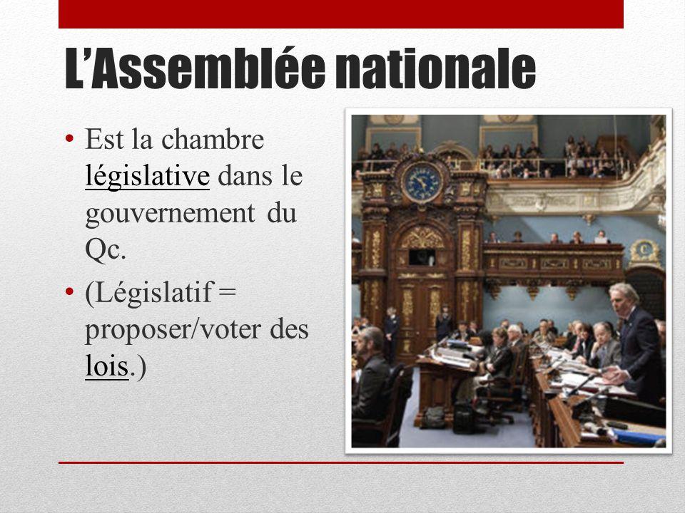 LAssemblée nationale Est la chambre législative dans le gouvernement du Qc.