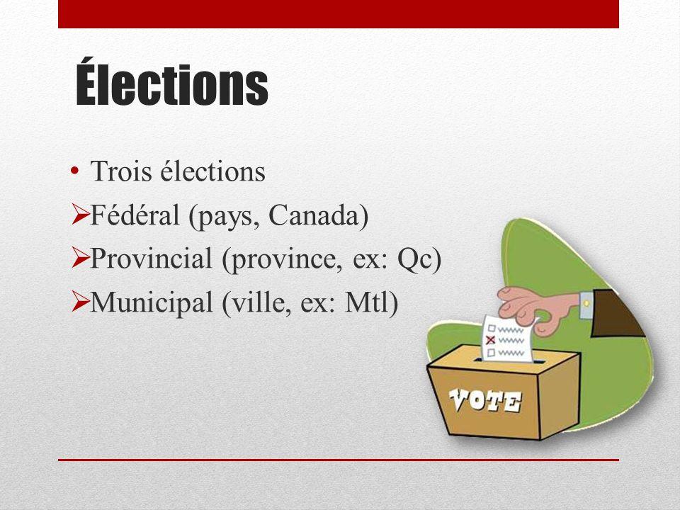 Élections Trois élections Fédéral (pays, Canada) Provincial (province, ex: Qc) Municipal (ville, ex: Mtl)