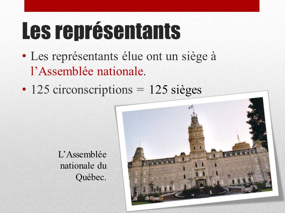 Les représentants Les représentants élue ont un siège à lAssemblée nationale.