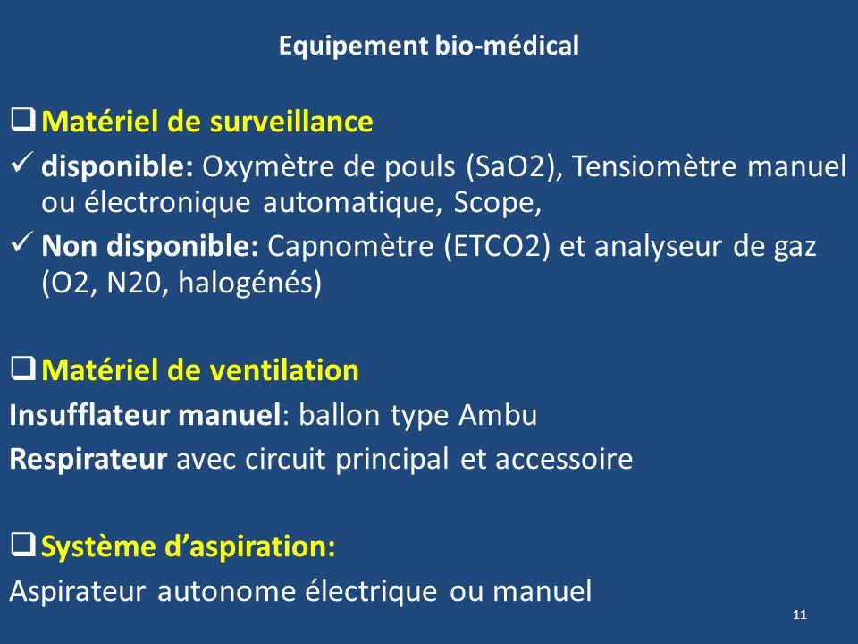 11 Equipement bio-médical Matériel de surveillance disponible: Oxymètre de pouls (SaO2), Tensiomètre manuel ou électronique automatique, Scope, Non di