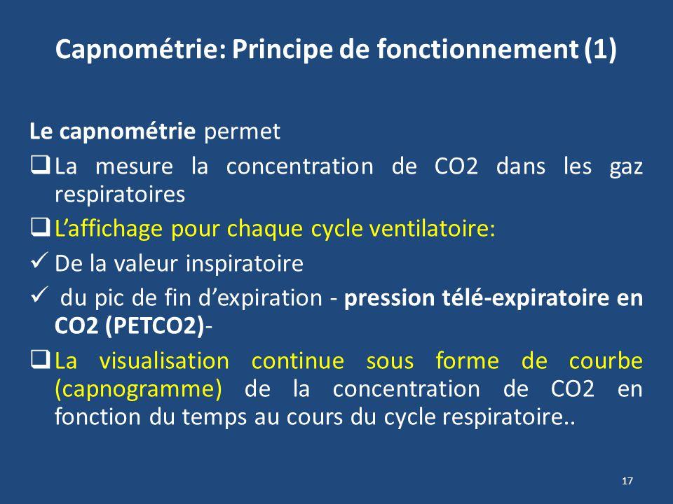 17 Capnométrie: Principe de fonctionnement (1) Le capnométrie permet La mesure la concentration de CO2 dans les gaz respiratoires Laffichage pour chaq