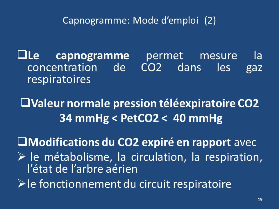 19 Capnogramme: Mode demploi (2) Le capnogramme permet mesure la concentration de CO2 dans les gaz respiratoires Valeur normale pression téléexpiratoi