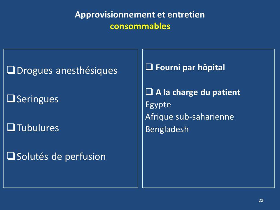 23 Approvisionnement et entretien consommables Drogues anesthésiques Seringues Tubulures Solutés de perfusion Fourni par hôpital A la charge du patien