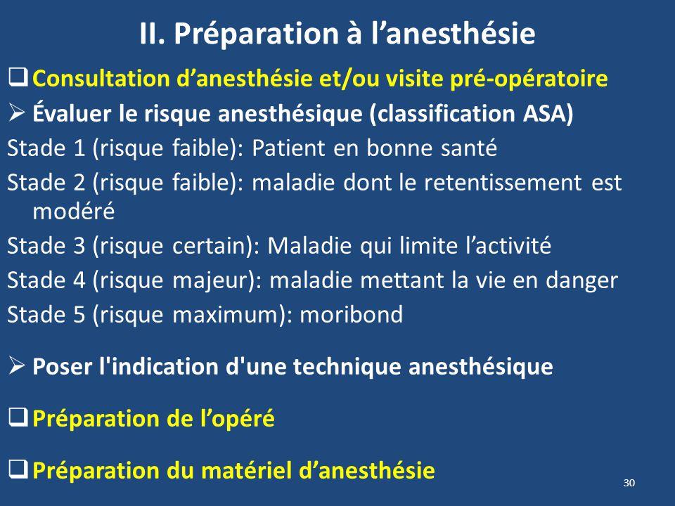 30 II. Préparation à lanesthésie Consultation danesthésie et/ou visite pré-opératoire Évaluer le risque anesthésique (classification ASA) Stade 1 (ris