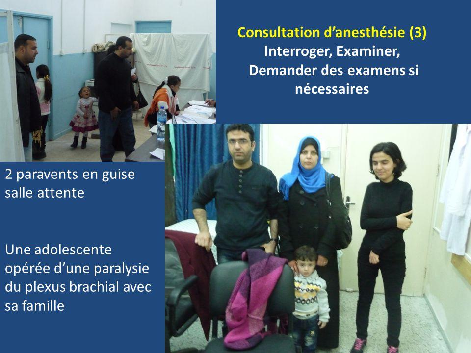 33 Consultation danesthésie (3) Interroger, Examiner, Demander des examens si nécessaires 2 paravents en guise salle attente Une adolescente opérée du