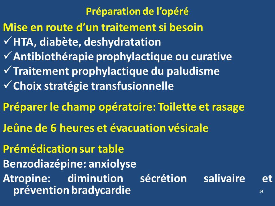 34 Préparation de lopéré Mise en route dun traitement si besoin HTA, diabète, deshydratation Antibiothérapie prophylactique ou curative Traitement pro