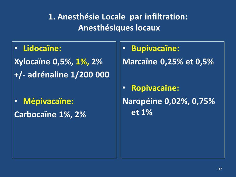 1. Anesthésie Locale par infiltration: Anesthésiques locaux Lidocaïne: Xylocaïne 0,5%, 1%, 2% +/- adrénaline 1/200 000 Mépivacaïne: Carbocaïne 1%, 2%