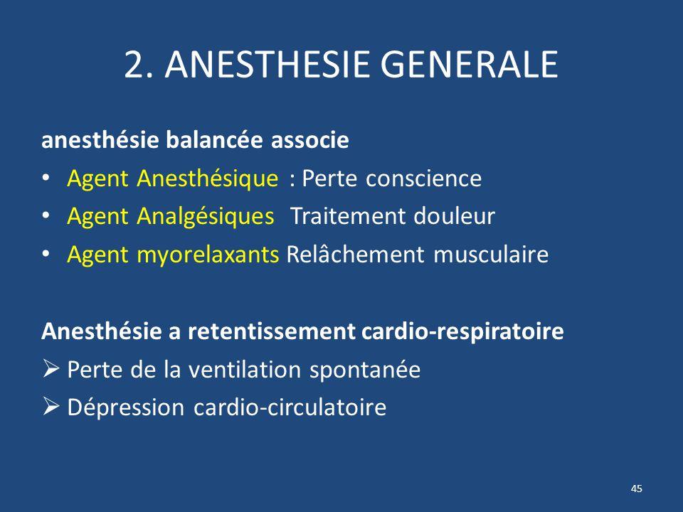 45 2. ANESTHESIE GENERALE anesthésie balancée associe Agent Anesthésique : Perte conscience Agent Analgésiques Traitement douleur Agent myorelaxants R