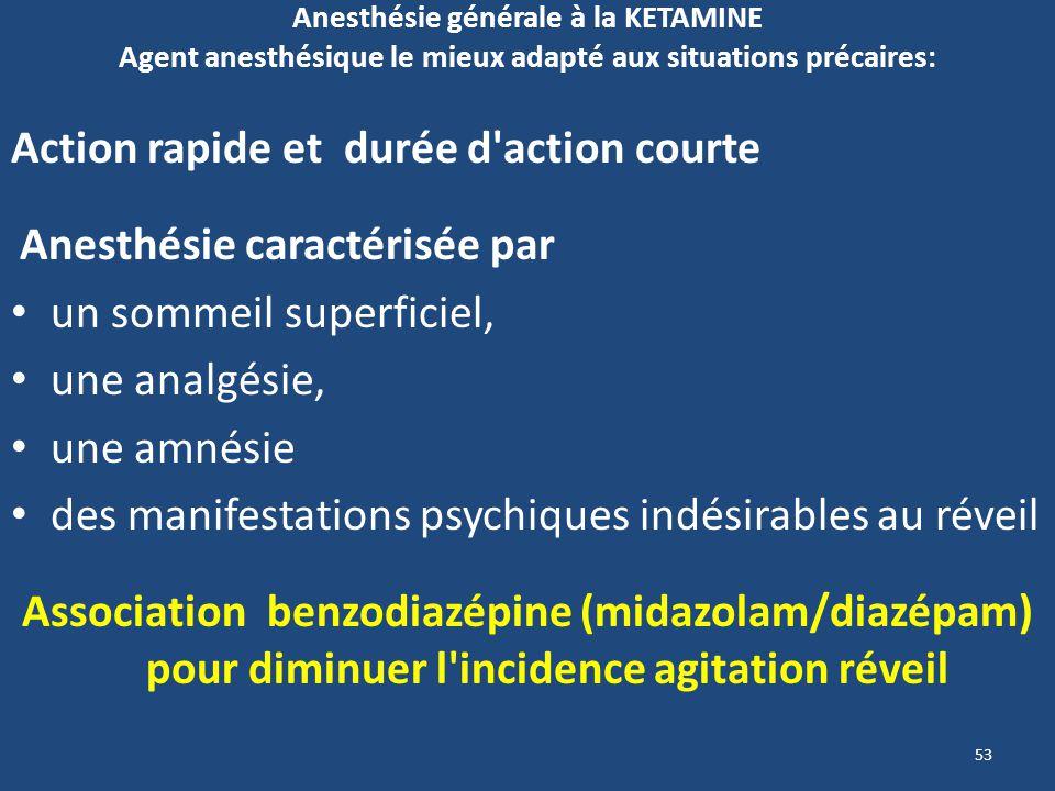 53 Anesthésie générale à la KETAMINE Agent anesthésique le mieux adapté aux situations précaires: Action rapide et durée d'action courte Anesthésie ca